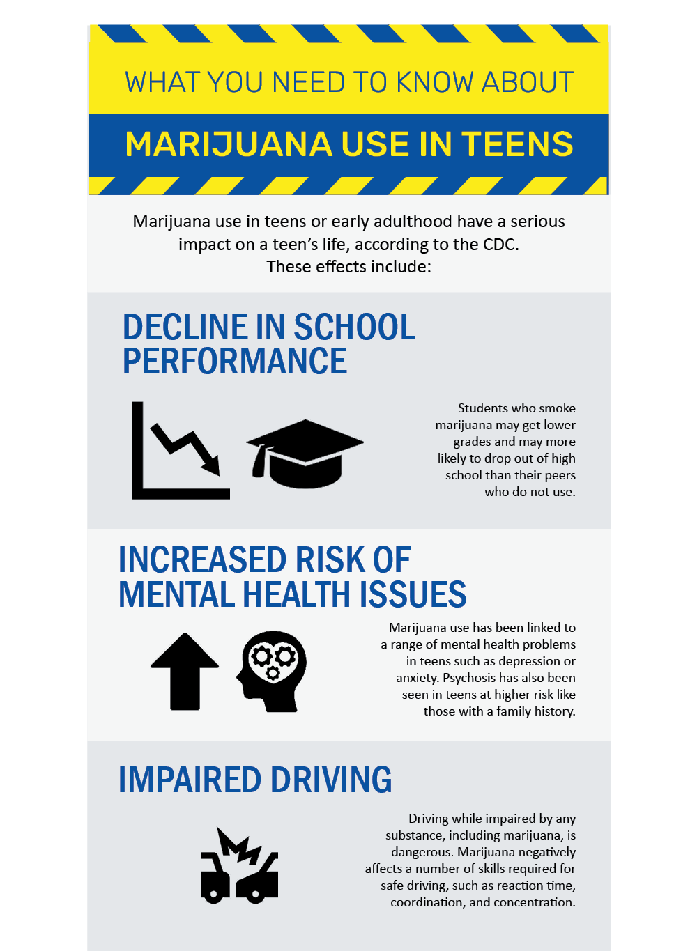 Marijuana Teen Use Infographic